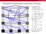 weighted graph representation of image
