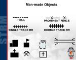 man made objects