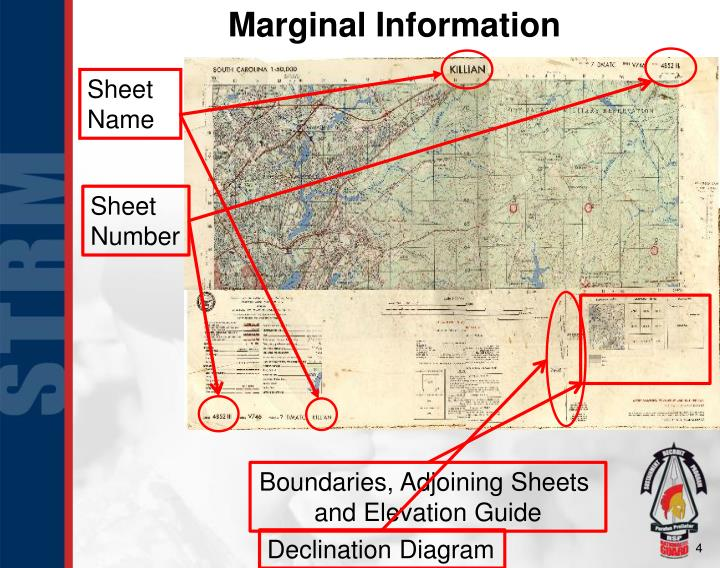 Ppt Land Navigation Identify Topographic Symbols On A Military Map
