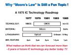 why moore s law is still a fun topic