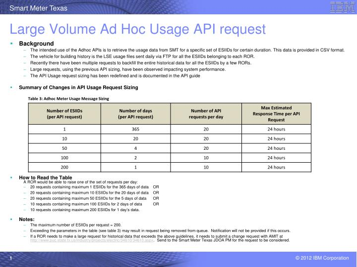 large volume ad hoc usage api request n.