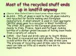most of the recycled stuff ends up in landfill anyway