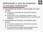 melhorando o ciclo de projectos o processo institucional