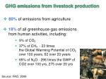 ghg emissions from livestock production