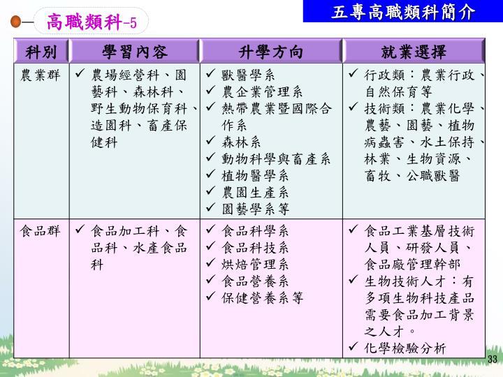 五專高職類科簡介