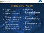 visible portal values