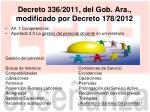 decreto 336 2011 del gob ara modificado por decreto 178 2012