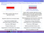 ibm endorsed open source open source based application server products