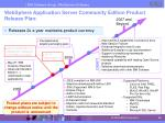 websphere application server community edition product release plan