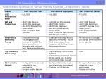 websphere application server family feature comparison details