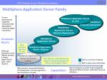 websphere application server family