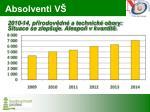 2010 14 p rodov dn a technick obory situace se zlep uje alespo v kvantit