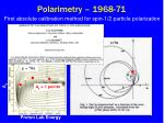 polarimetry 1968 71
