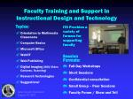 faculty training and support in instructional design and technology