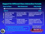 support for different class interaction formats