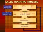 sales training process