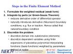 steps in the finite element method