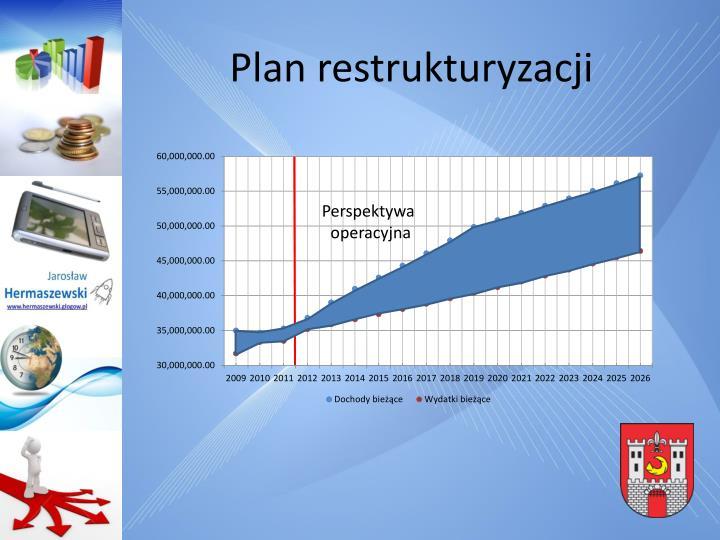 Plan restrukturyzacji