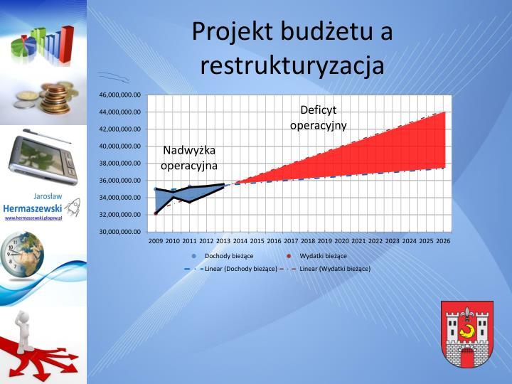 Projekt bud etu a restrukturyzacja