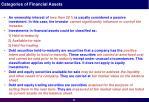 categories of financial assets