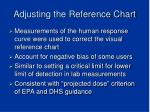 adjusting the reference chart