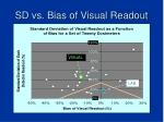 sd vs bias of visual readout