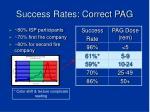 success rates correct pag