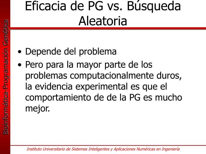 Eficacia de PG vs. Búsqueda Aleatoria