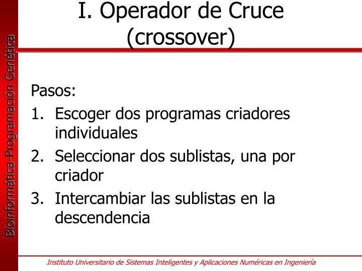 I. Operador de Cruce (crossover)