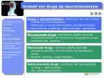 invloed van drugs op neurotransmissie