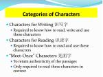 categories of characters