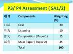 p3 p4 assessment sa1 2