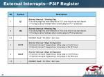 external interrupts p3if register