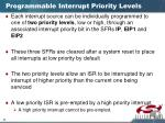 programmable interrupt priority levels