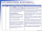acute contract position m8 trust reports 1