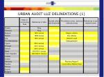urban audit luz delineations 1