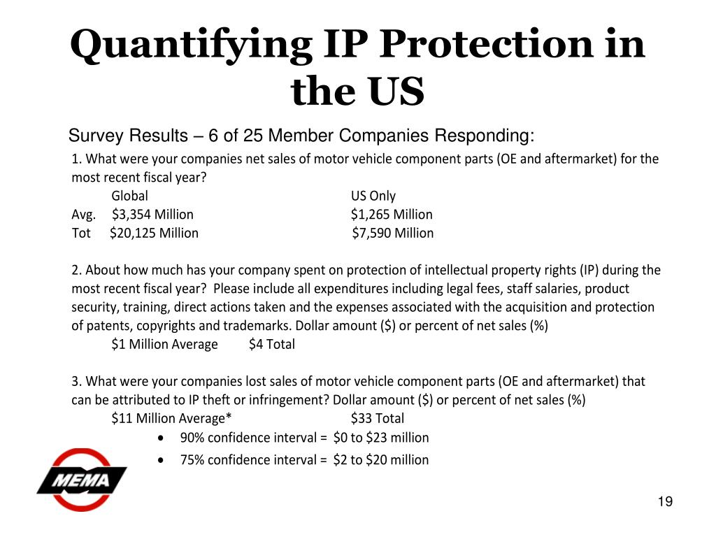 PPT - MEMA Brand Protection Council PowerPoint Presentation - ID:6979232