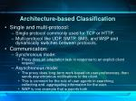 architecture based classification4