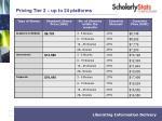 pricing tier 2 up to 24 platforms