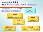 aids prevention and control commission