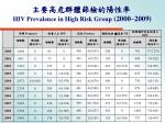 hiv prevalence in high risk group 2000 2009