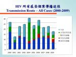 hiv transmission route all cases 2000 200 9