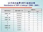 hiv1 distribution of hiv 1 subtype 2000 2009