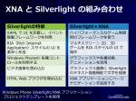 xna silverlight