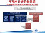 environmental audit indicator system