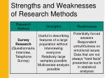 strengths and weaknesses of research methods1