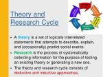 theory and research cycle