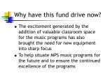 why have this fund drive now