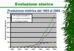 evoluzione storica1