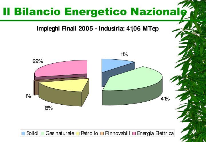 Il Bilancio Energetico Nazionale